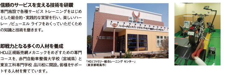 (※)PHD=Professional(専門的な)・Proficient(熟練の)・Productive(生産的な)・Progressive(進歩的な) Harley-Davidson